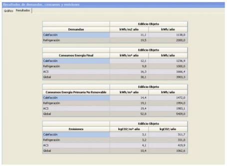 Captura taula resultats HULT